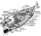 Click here to view PDF of Shrimper interior plan